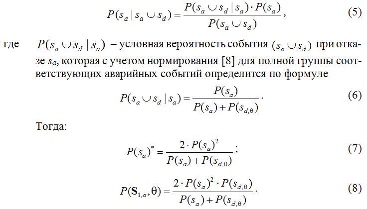 Uslovnaya_veroyatnost_sobytiya
