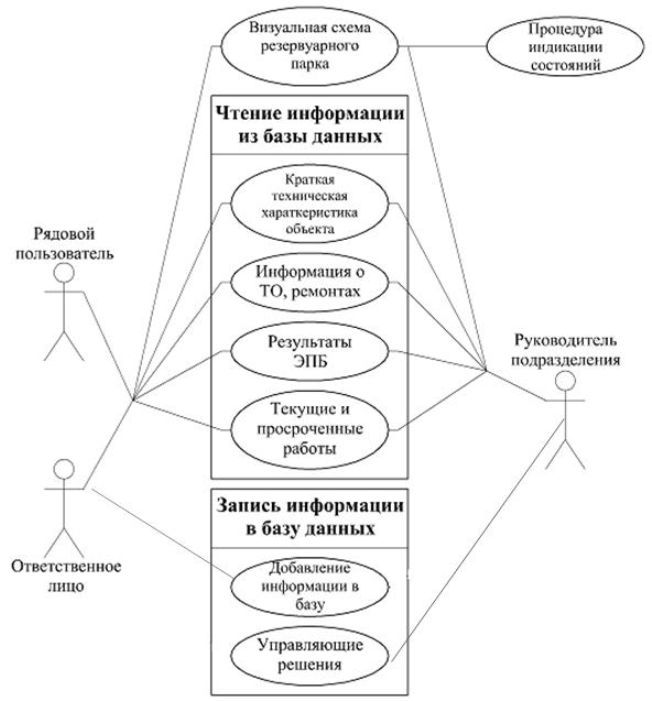 Uproshhennaya_USE-CASE_diagramma_programmnogo_produkta